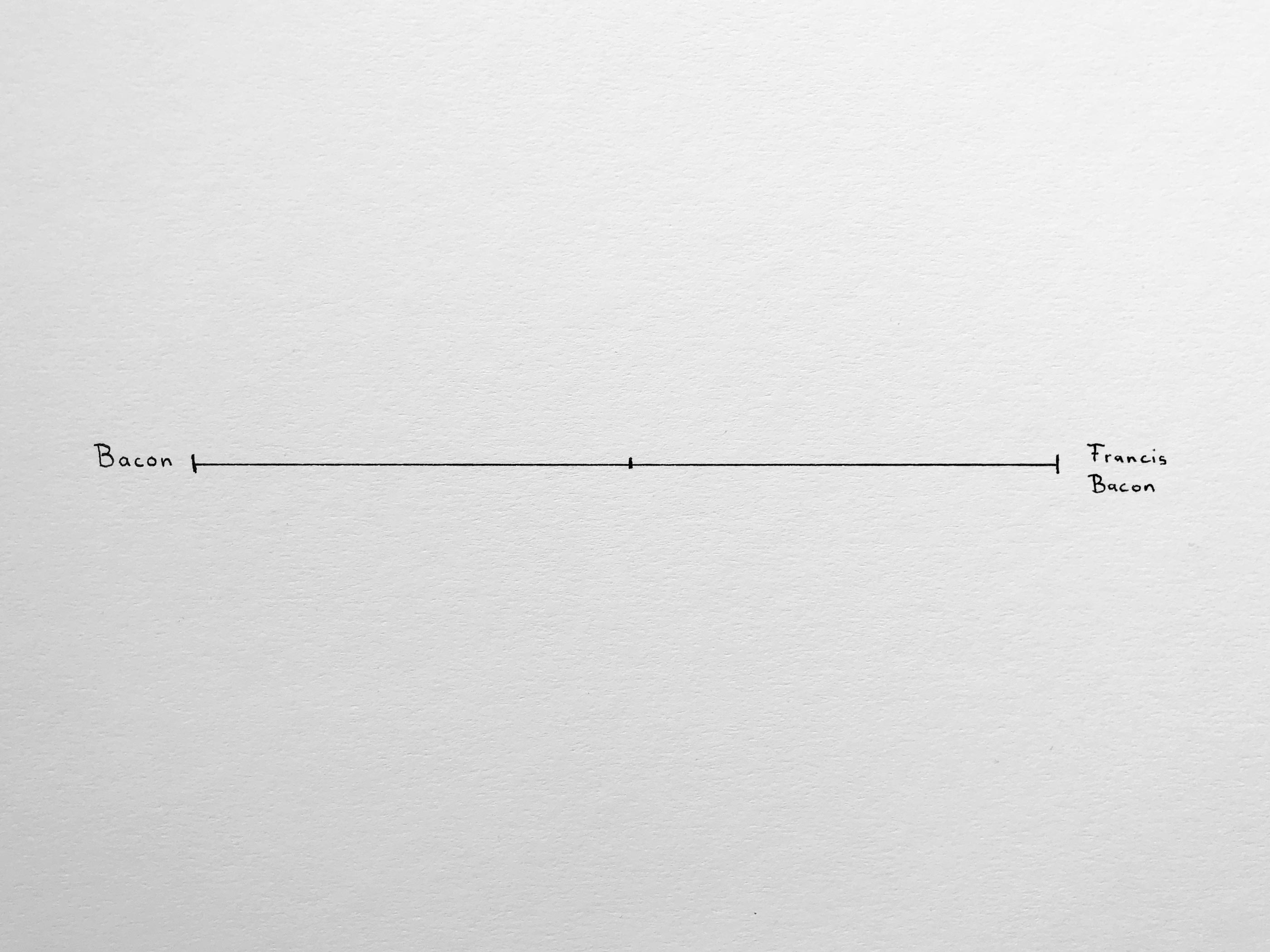 Odd Parameters: Bacon-Francis Bacon, Pen on Paper, 32x24cm, 2018