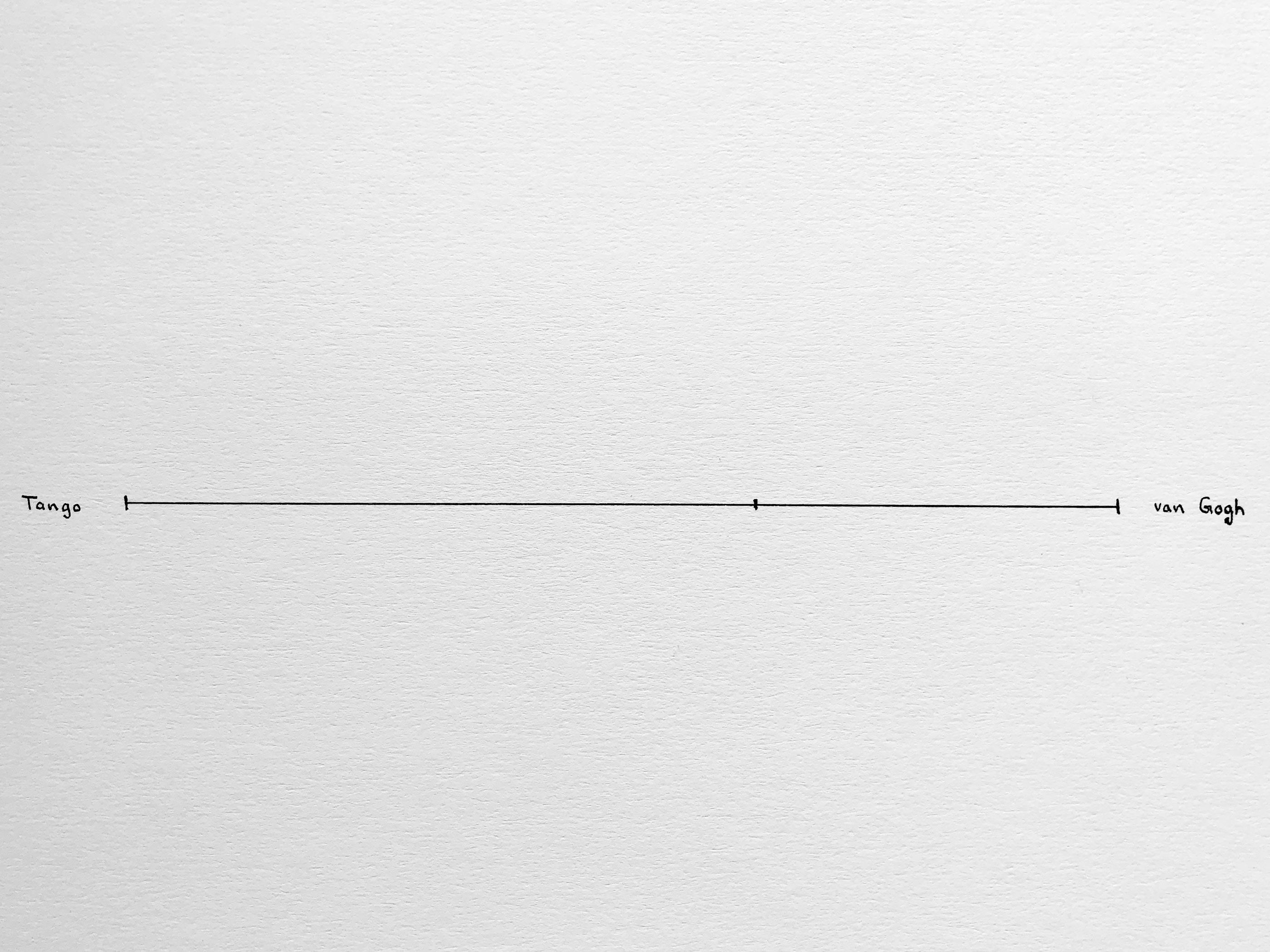 Odd Parameters: Tango-van Gogh, Pen on Paper, 32x24cm, 2018